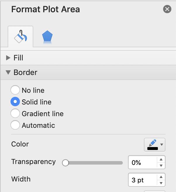 Format Plot Area