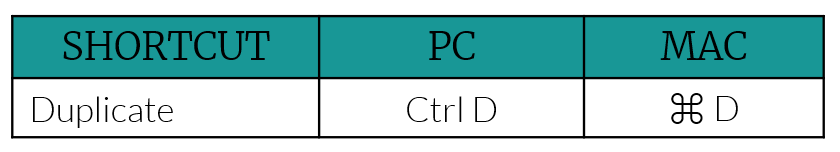 Duplicate tool keyboard shortcut for MAC or PC