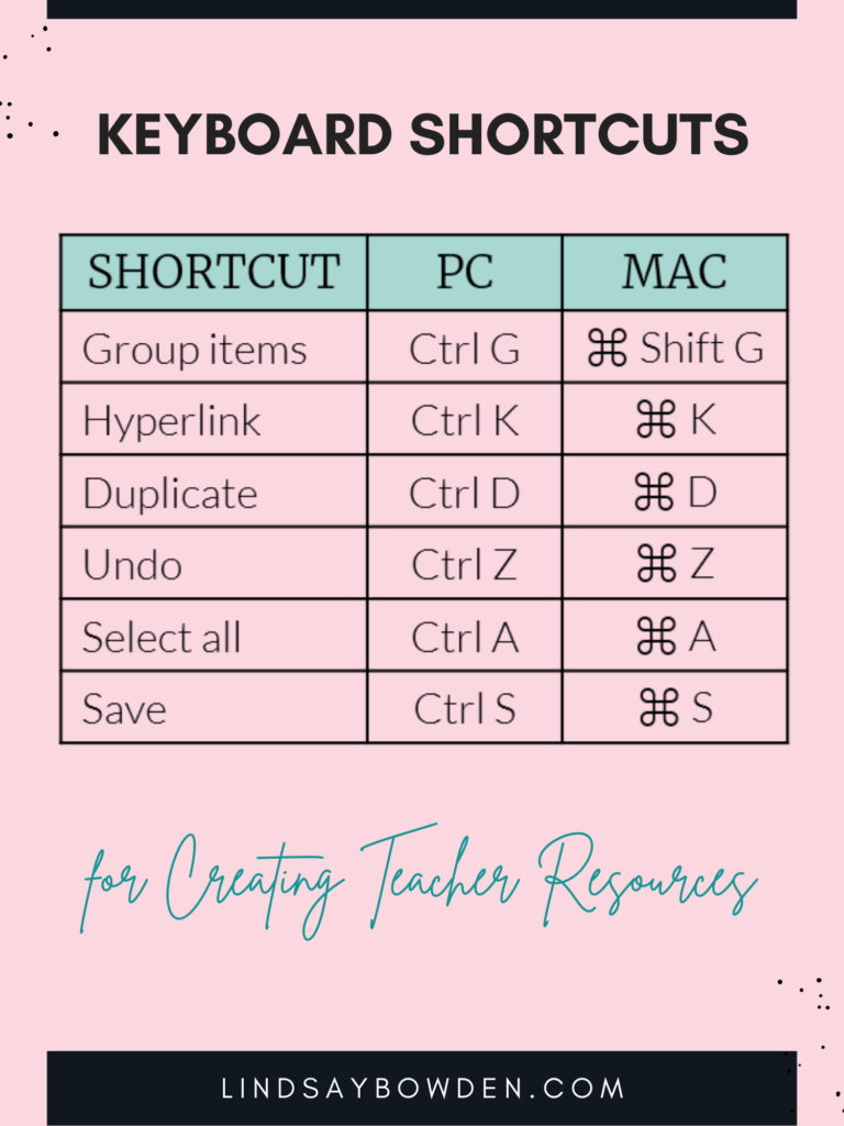 6 keyboard shortcuts for creating teacher resources