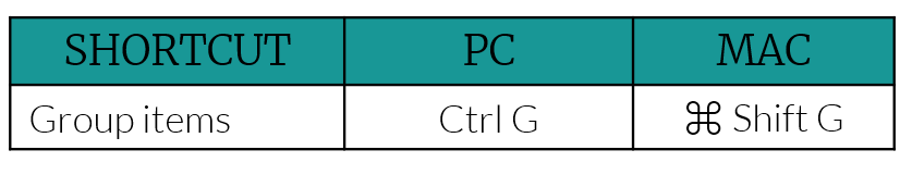 Grouping shortcut for MAC and PC
